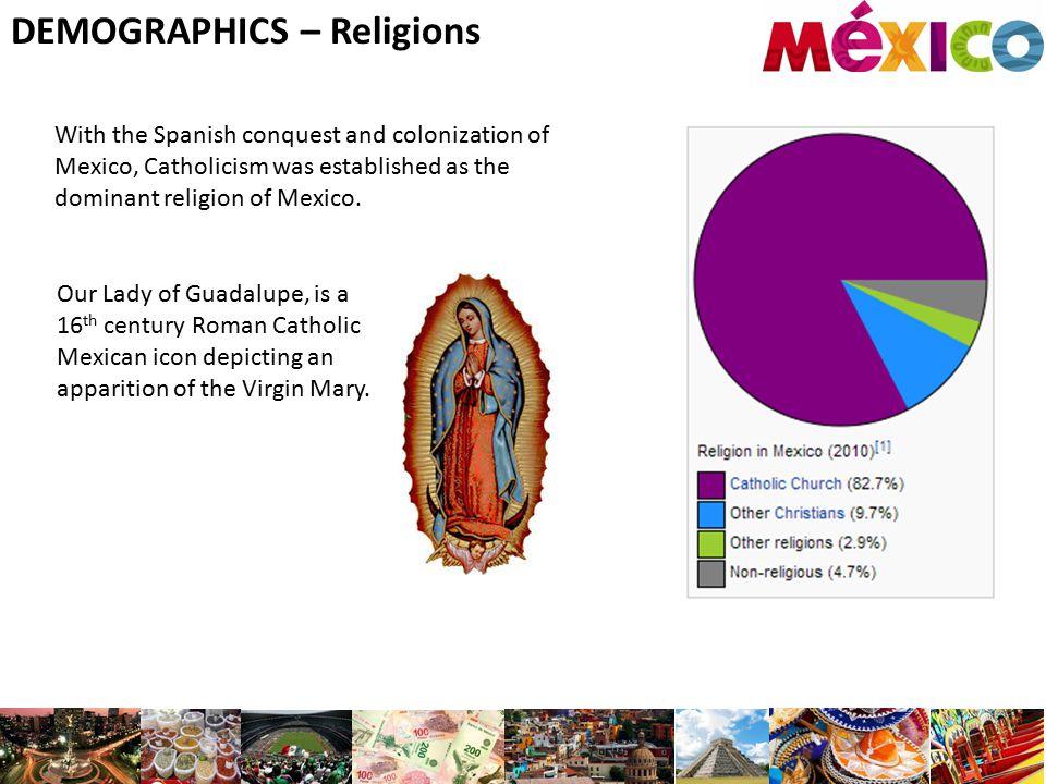 DEMOGRAPHICS – Religions