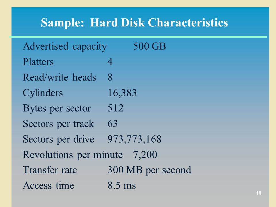 Sample: Hard Disk Characteristics