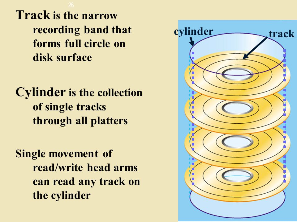 Cylinder is the collection of single tracks through all platters