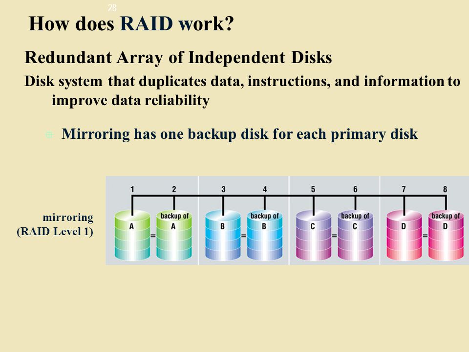 How does RAID work Redundant Array of Independent Disks