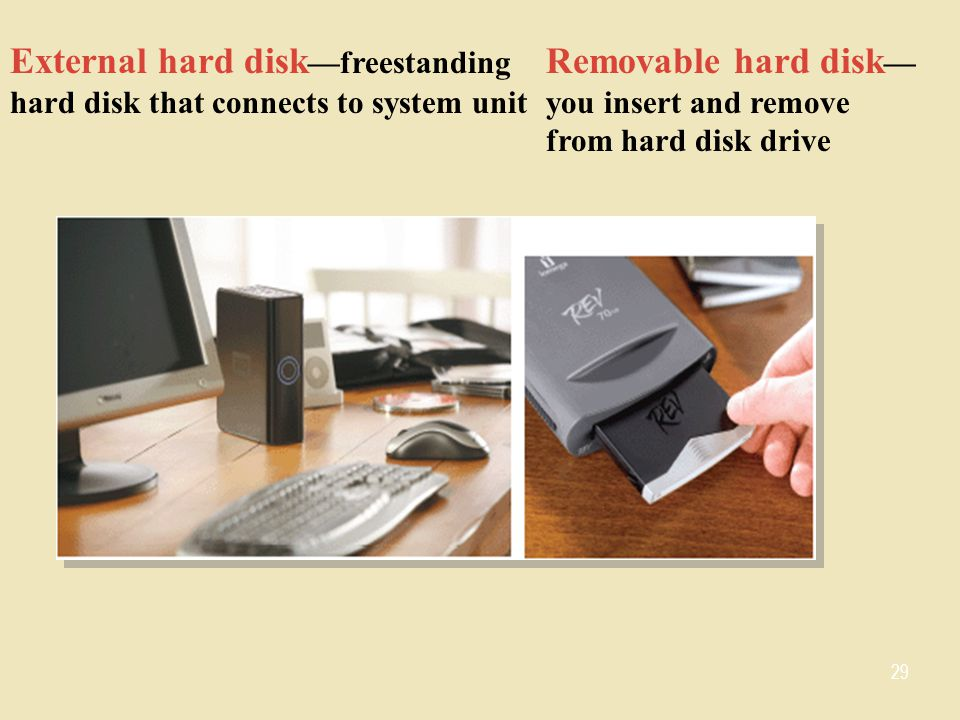 External hard disk—freestanding hard disk that connects to system unit