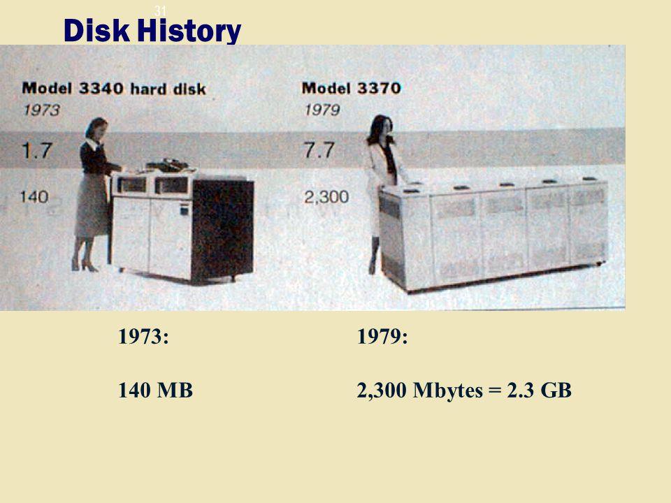 Disk History 1973: 140 MB 1979: 2,300 Mbytes = 2.3 GB