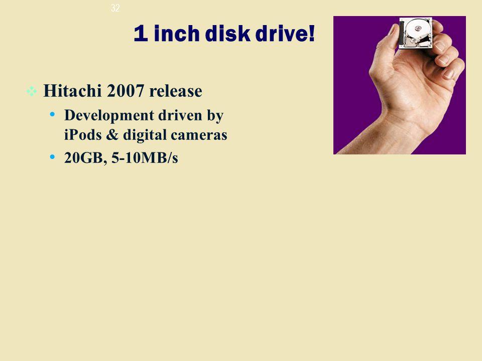 1 inch disk drive! Hitachi 2007 release