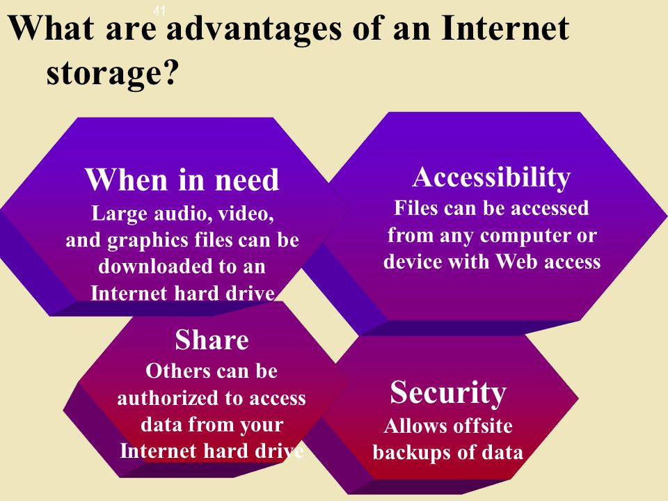 What are advantages of an Internet storage