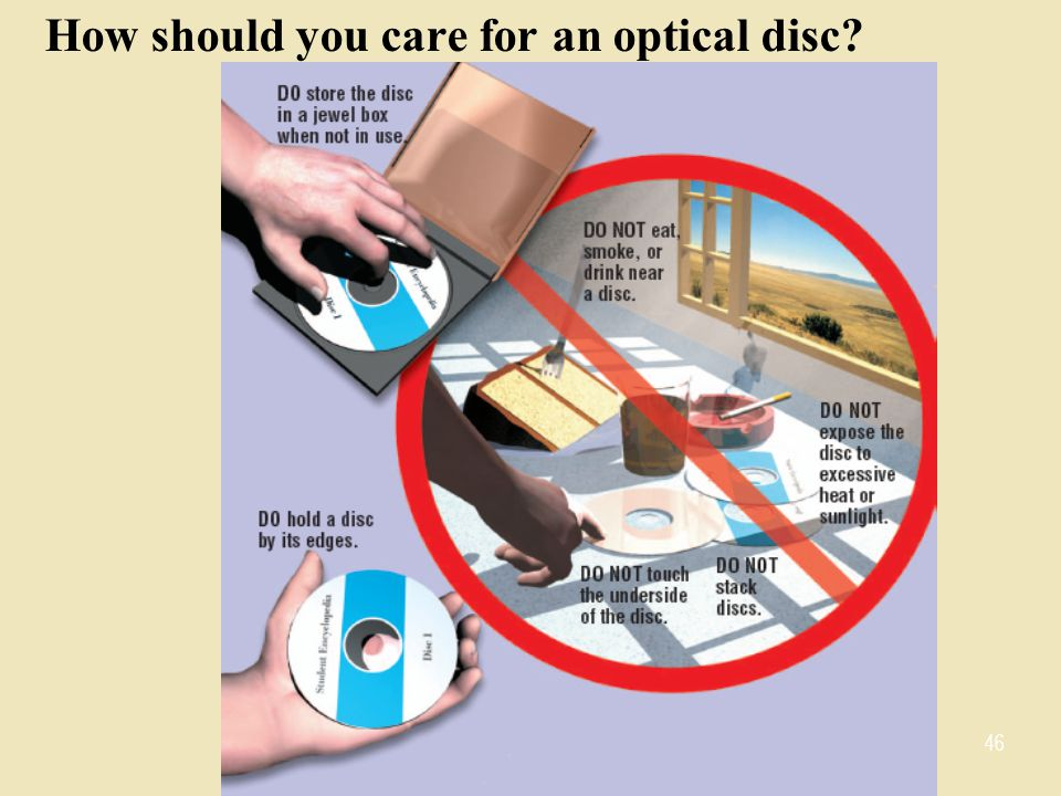 How should you care for an optical disc