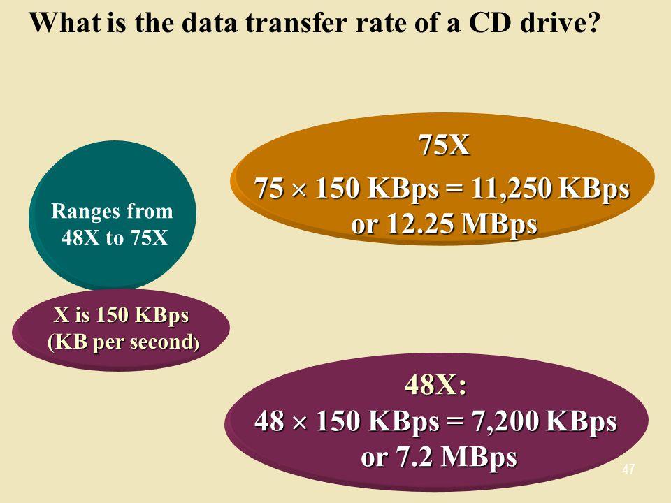 X is 150 KBps (KB per second)