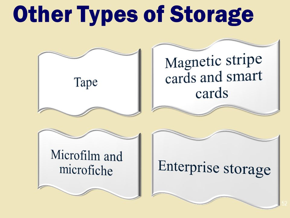 Other Types of Storage Magnetic stripe cards and smart cards Tape