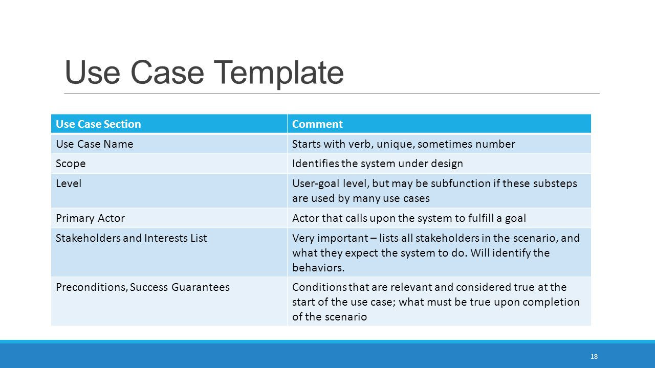 Use Case Template Use Case Section Comment Use Case Name