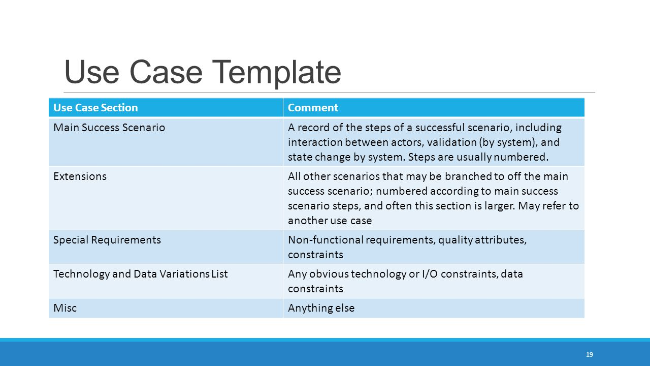 Use Case Template Use Case Section Comment Main Success Scenario