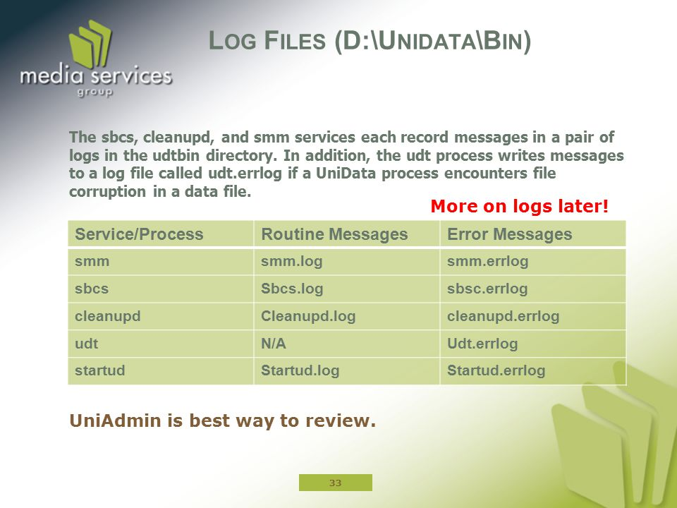 Log Files (D:\Unidata\Bin)
