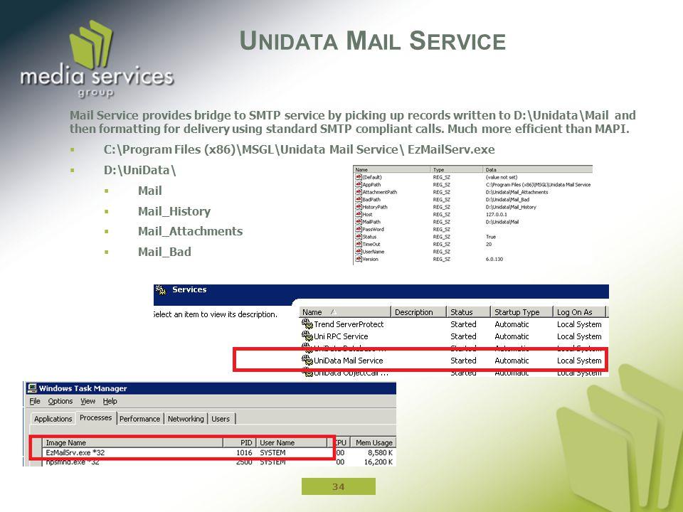 Unidata Mail Service