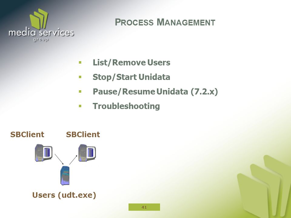 Process Management List/Remove Users Stop/Start Unidata