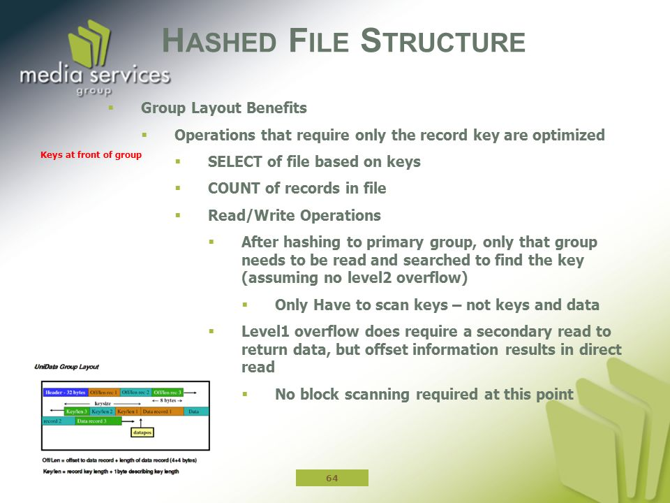 Hashed File Structure Group Layout Benefits