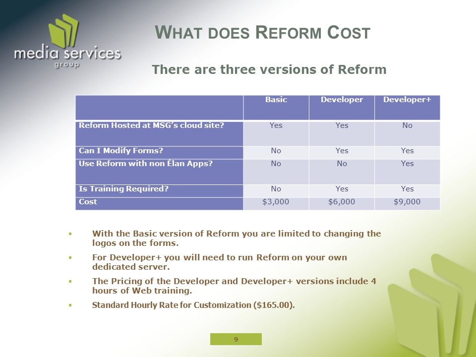 What does Reform Cost There are three versions of Reform