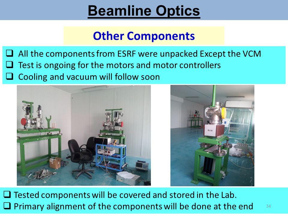 Beamline Optics Other Components