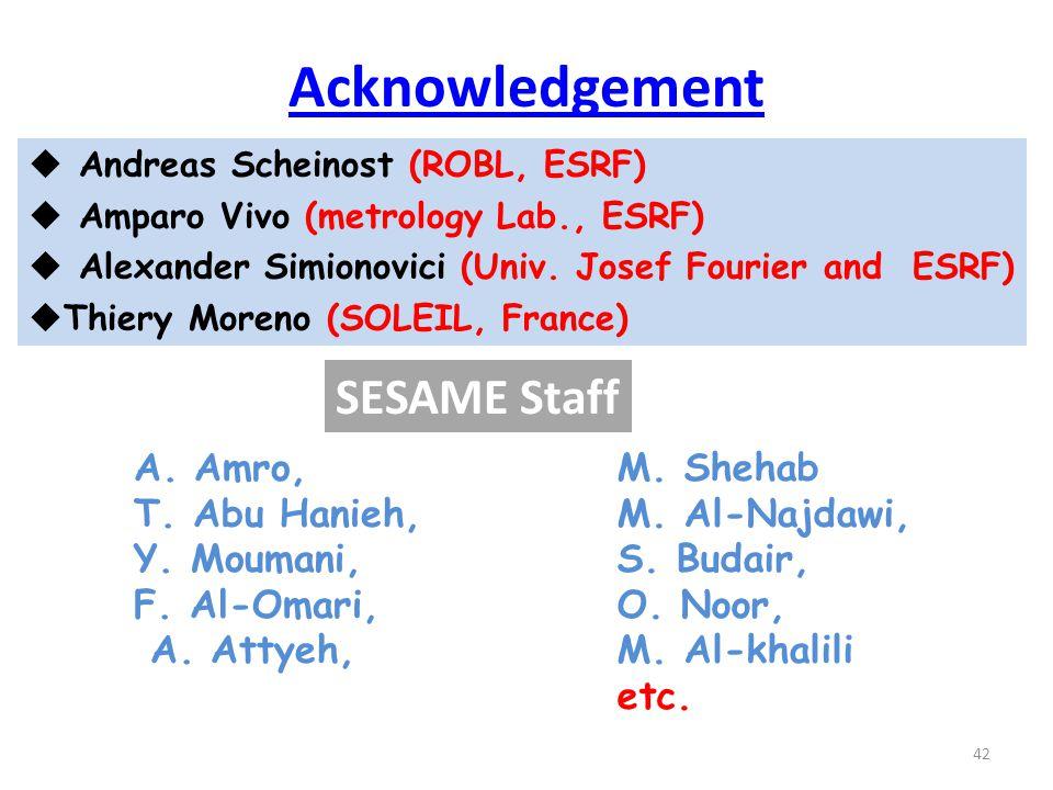 Acknowledgement SESAME Staff A. Amro, T. Abu Hanieh, Y. Moumani,