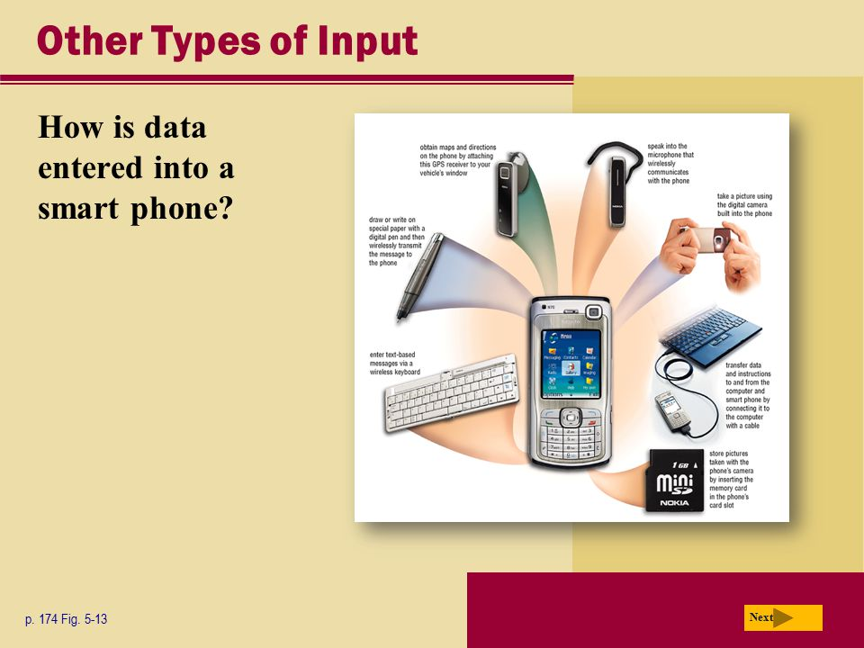 Other Types of Input How is data entered into a smart phone