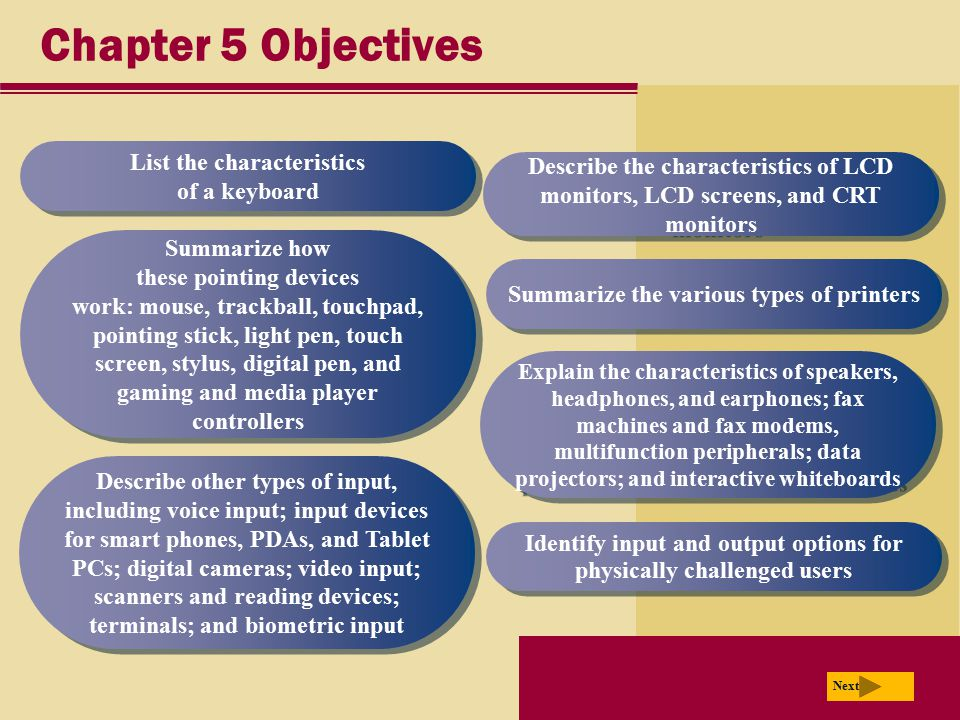 Chapter 5 Objectives List the characteristics of a keyboard