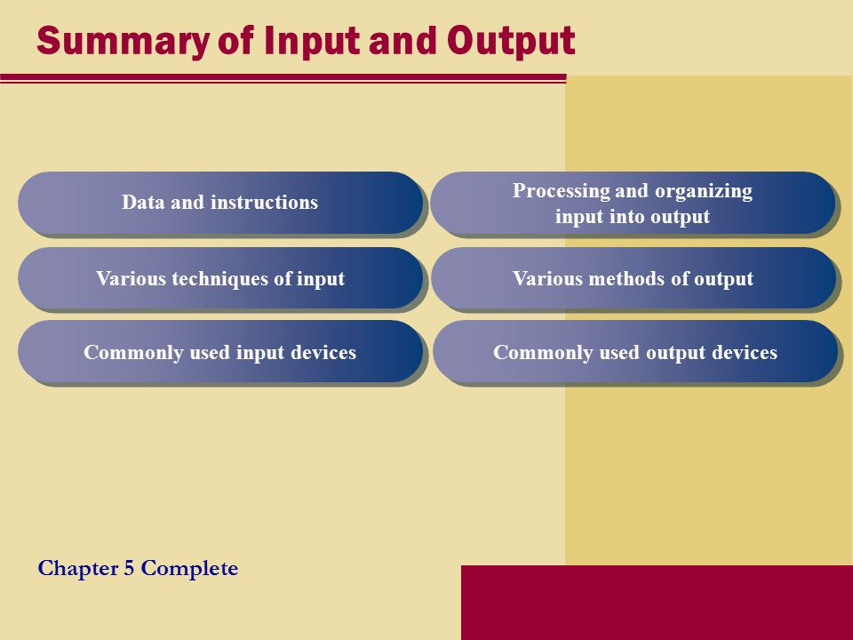 Summary of Input and Output