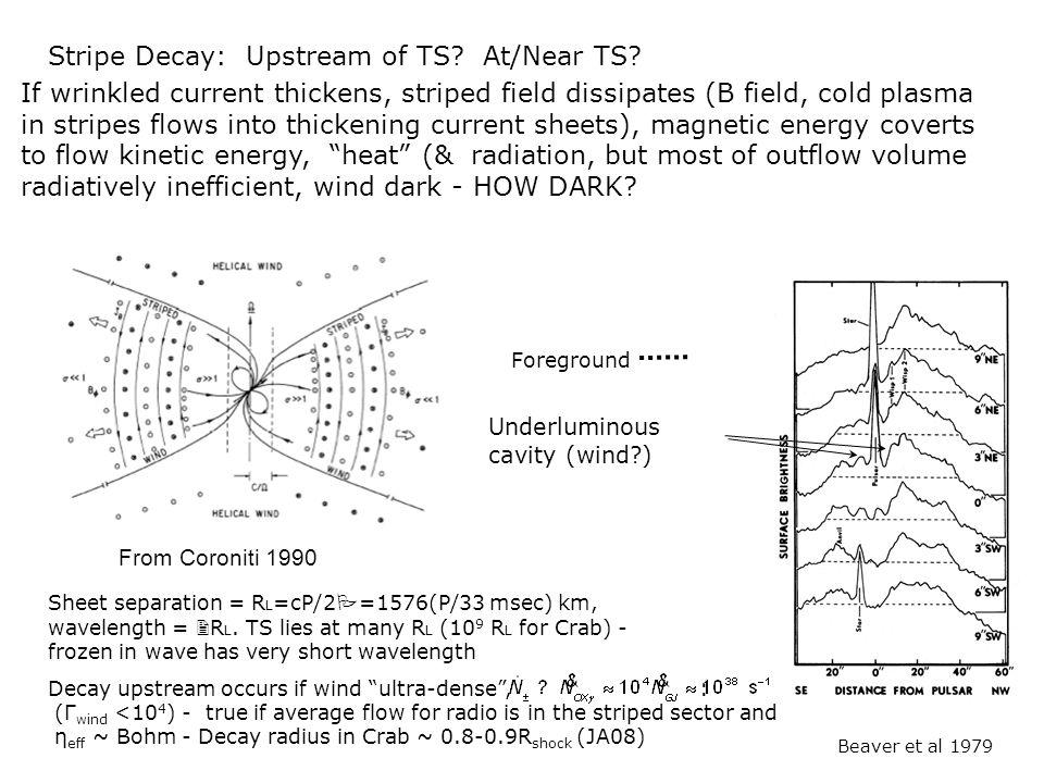 Stripe Decay: Upstream of TS At/Near TS