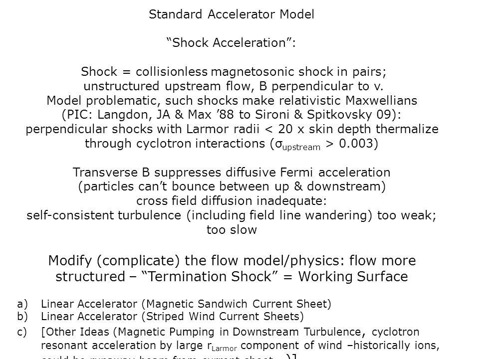Standard Accelerator Model
