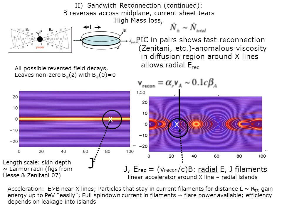 J J, Erec = (vrecon/c)B: radial E, J filaments