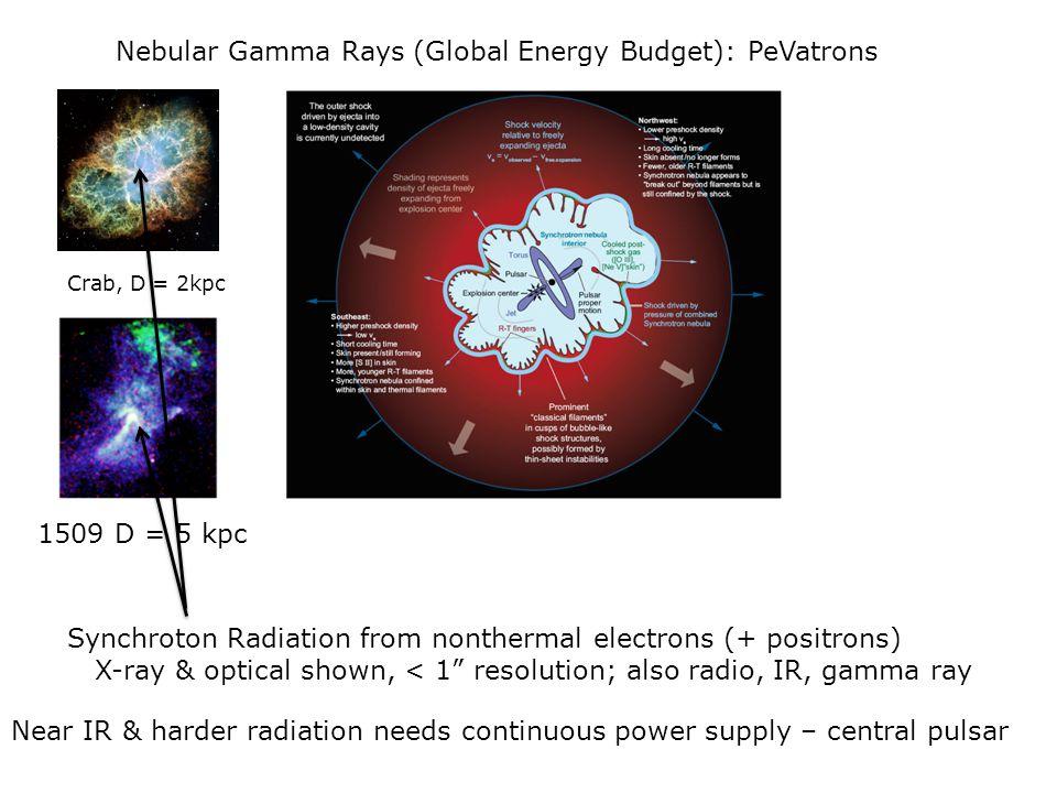 Nebular Gamma Rays (Global Energy Budget): PeVatrons