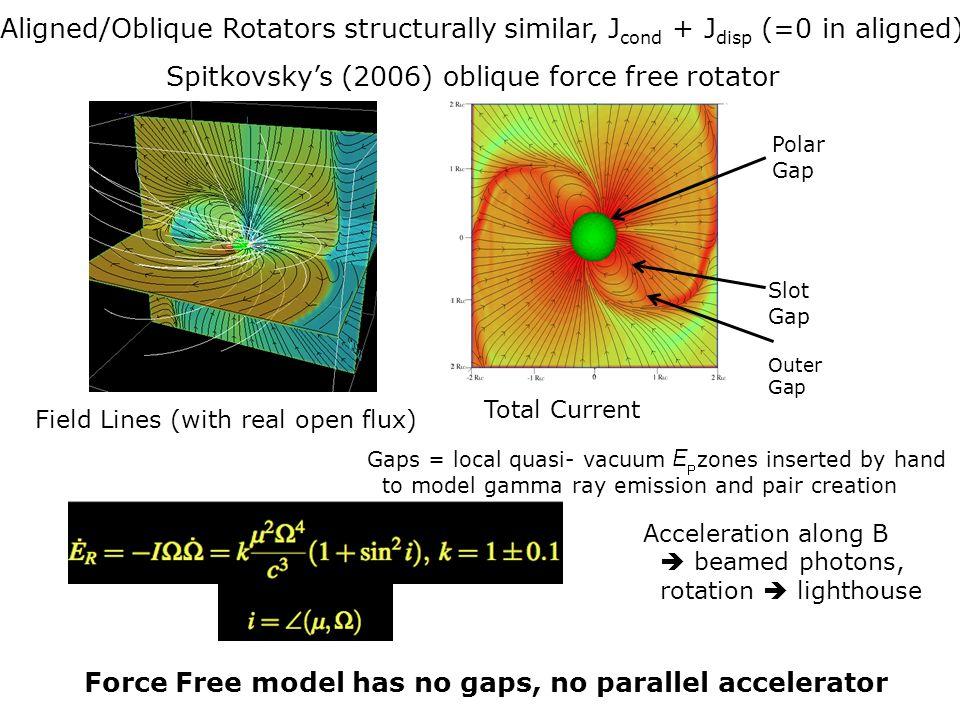 Spitkovsky's (2006) oblique force free rotator