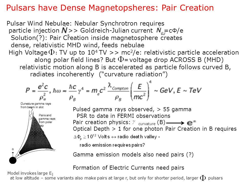 Pulsars have Dense Magnetopsheres: Pair Creation