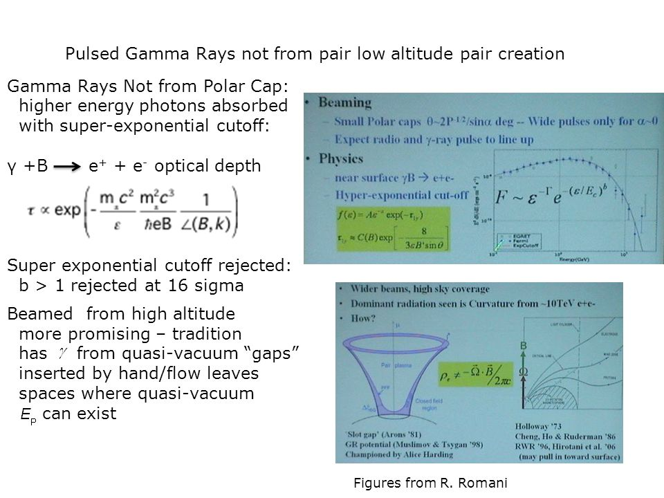 Pulsed Gamma Rays not from pair low altitude pair creation