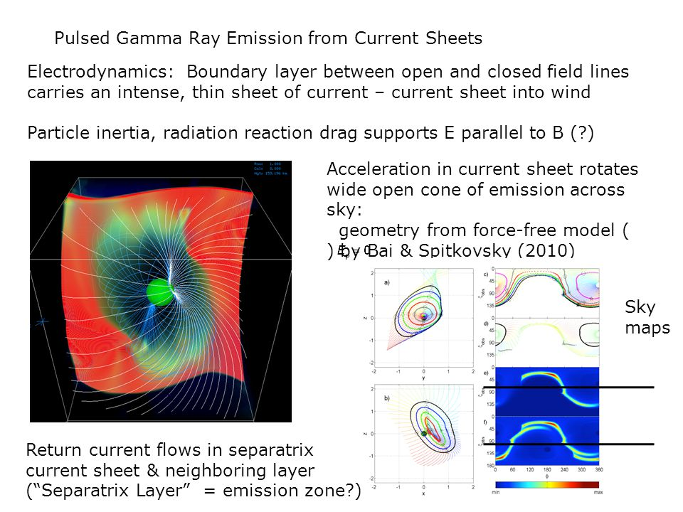 Pulsed Gamma Ray Emission from Current Sheets
