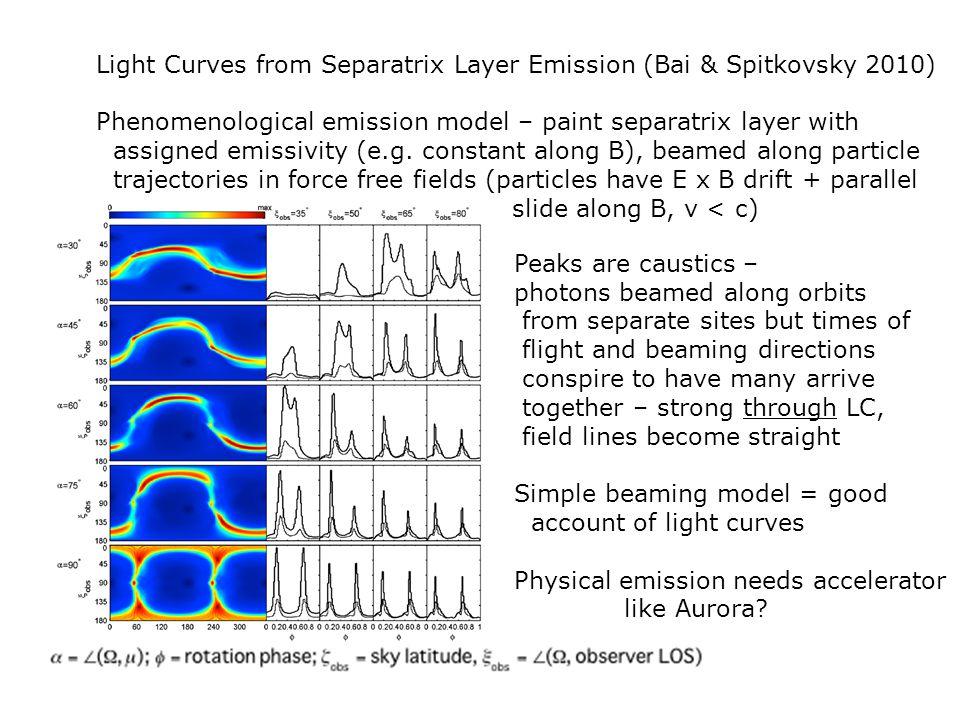 Light Curves from Separatrix Layer Emission (Bai & Spitkovsky 2010)