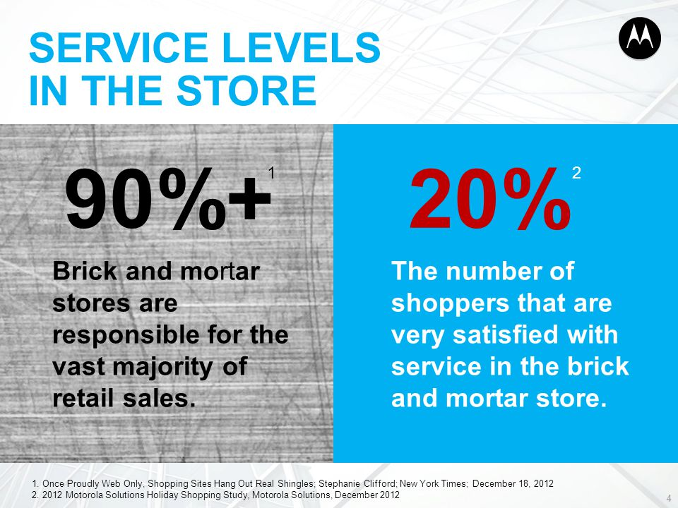 SERVICE LEVELS IN THE STORE