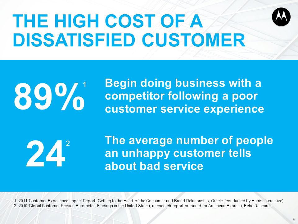 THE HIGH COST OF A DISSATISFIED CUSTOMER