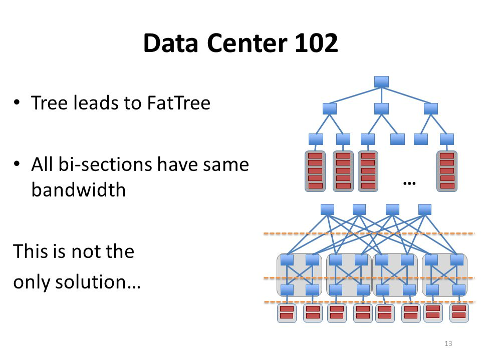 Data Center 102 Tree leads to FatTree