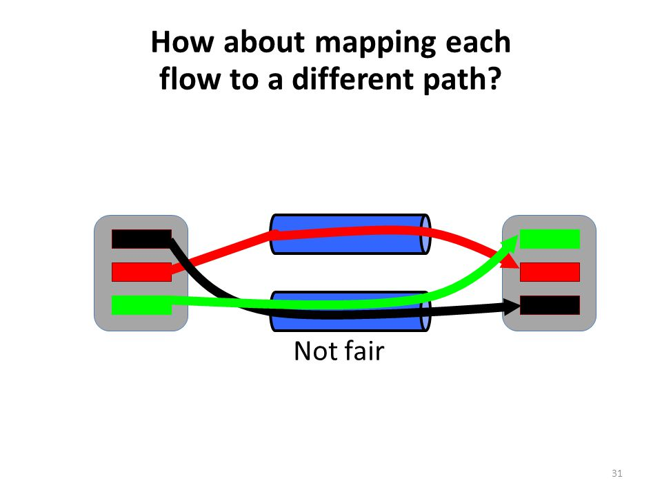 How about mapping each flow to a different path