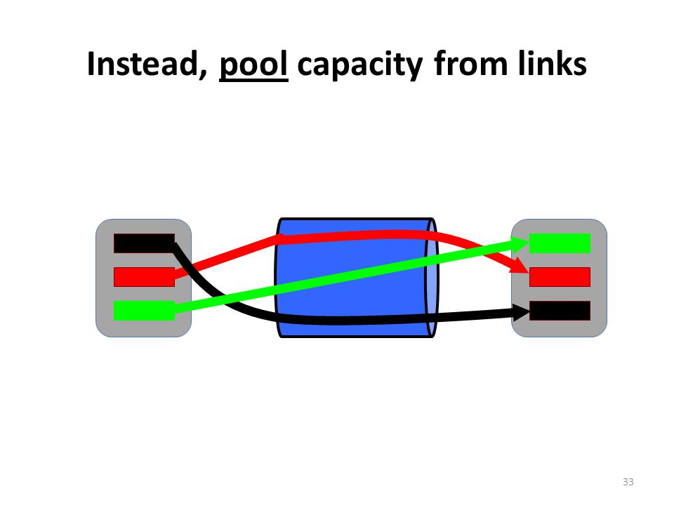 Instead, pool capacity from links
