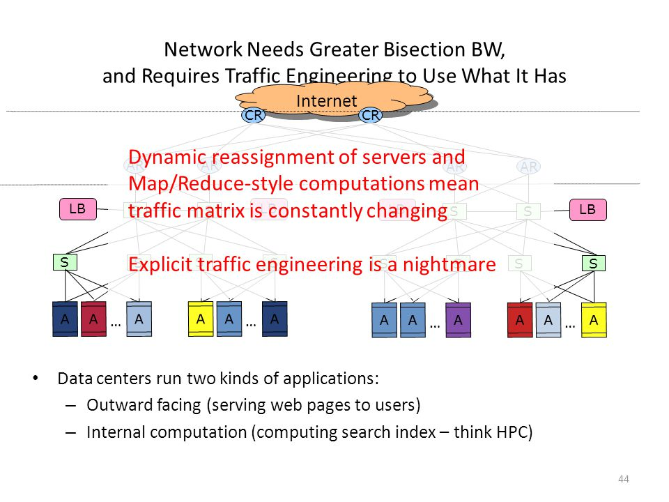 Explicit traffic engineering is a nightmare