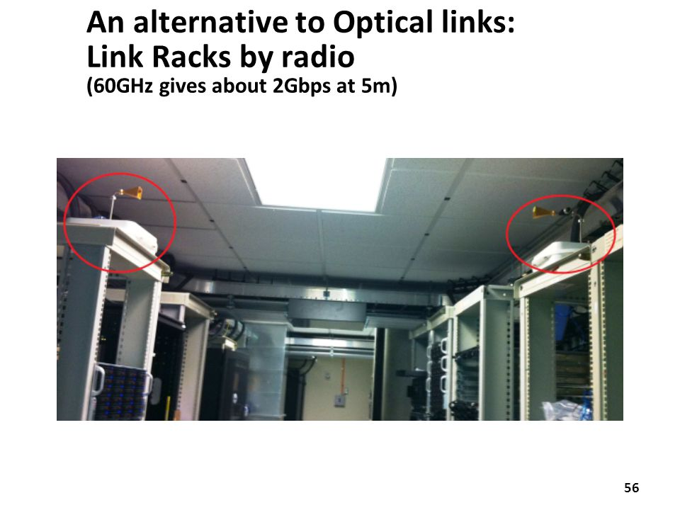 An alternative to Optical links: Link Racks by radio (60GHz gives about 2Gbps at 5m)