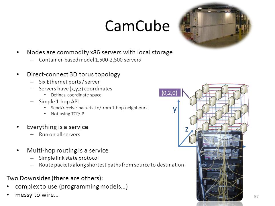 CamCube y z x Nodes are commodity x86 servers with local storage