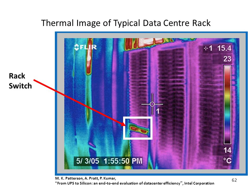 Thermal Image of Typical Data Centre Rack