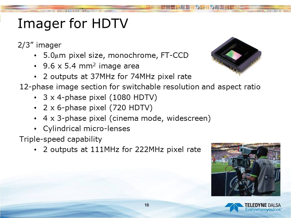 Imager for HDTV 2/3 imager 5.0mm pixel size, monochrome, FT-CCD
