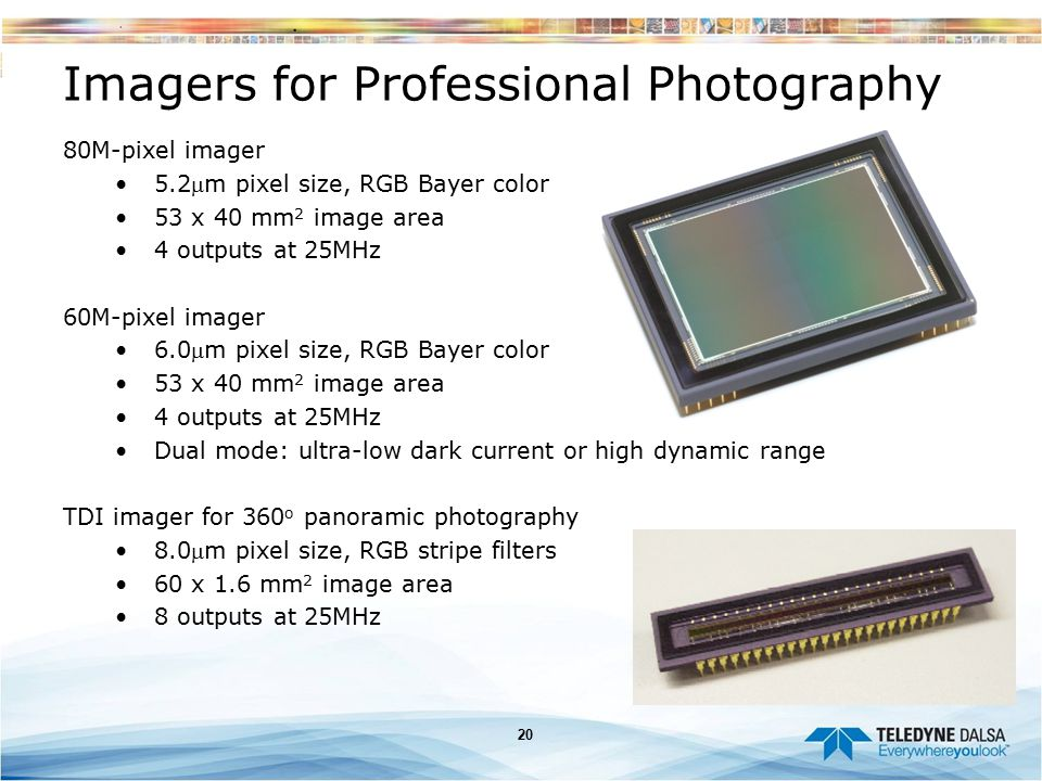 Imagers for Professional Photography