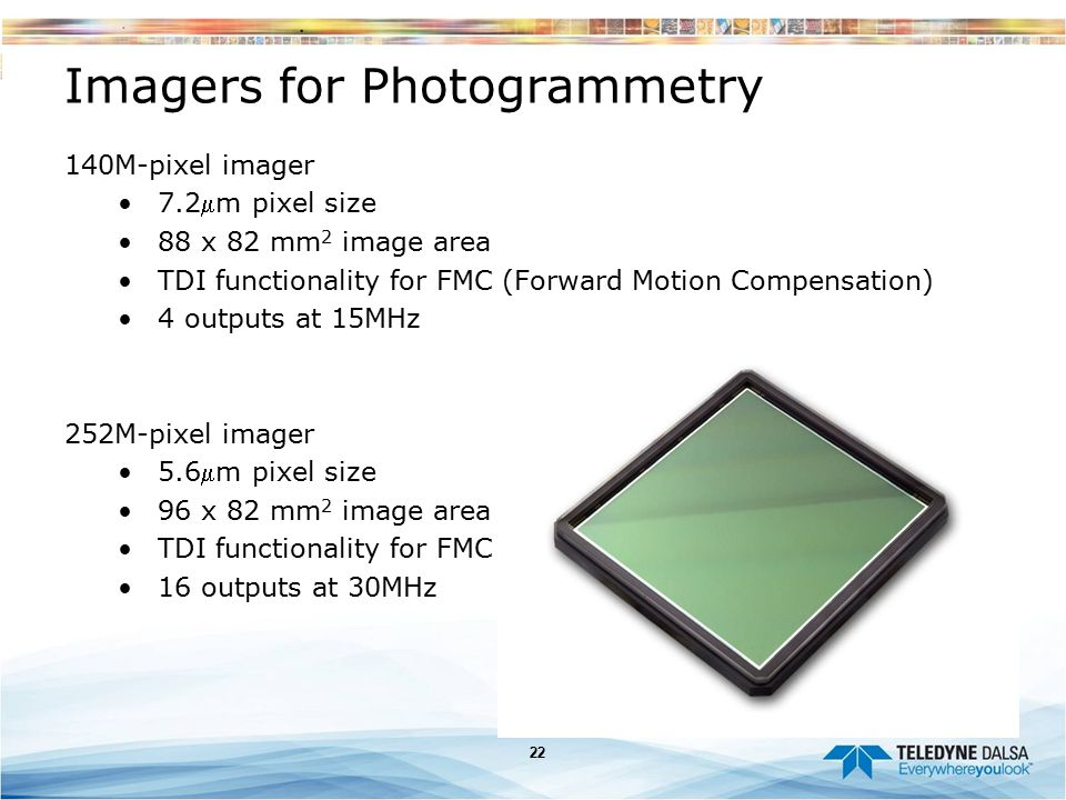 Imagers for Photogrammetry
