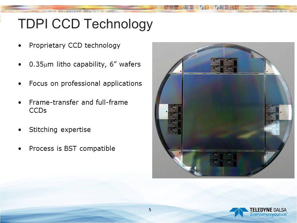 TDPI CCD Technology Proprietary CCD technology
