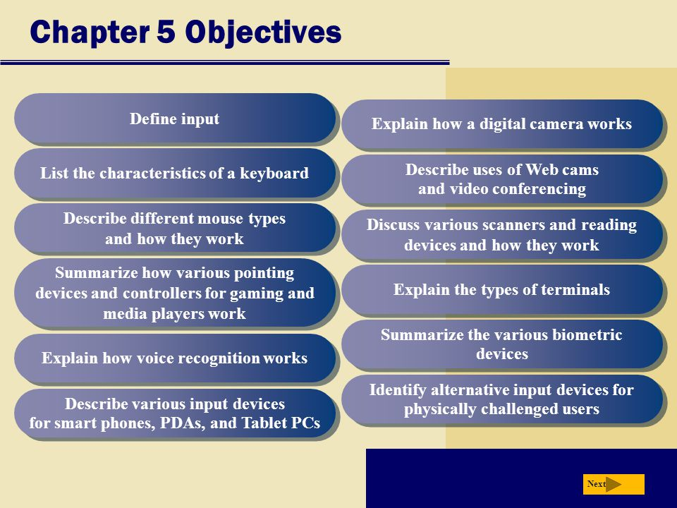 Chapter 5 Objectives Define input Explain how a digital camera works