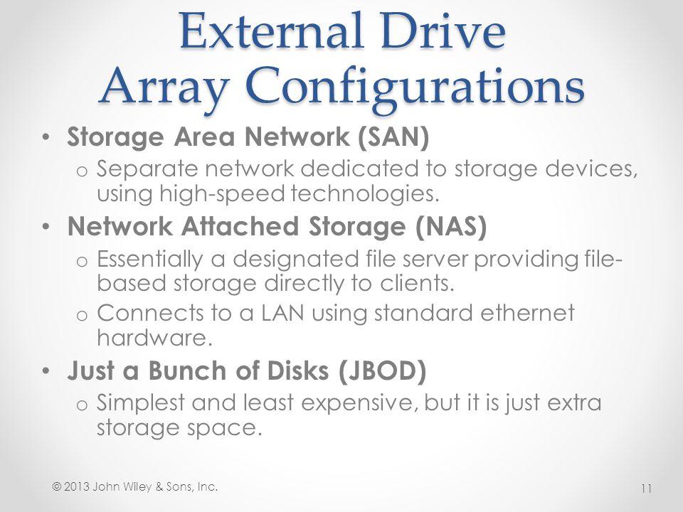 External Drive Array Configurations