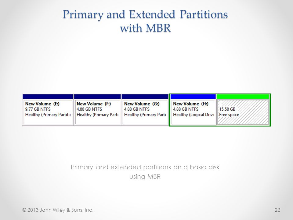 Primary and Extended Partitions with MBR