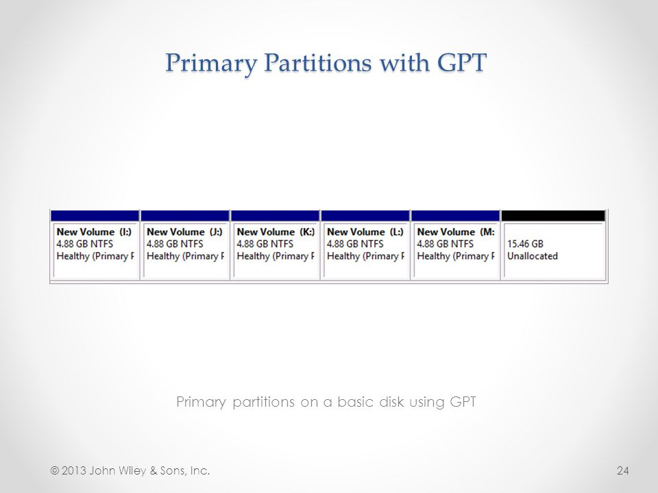 Primary Partitions with GPT