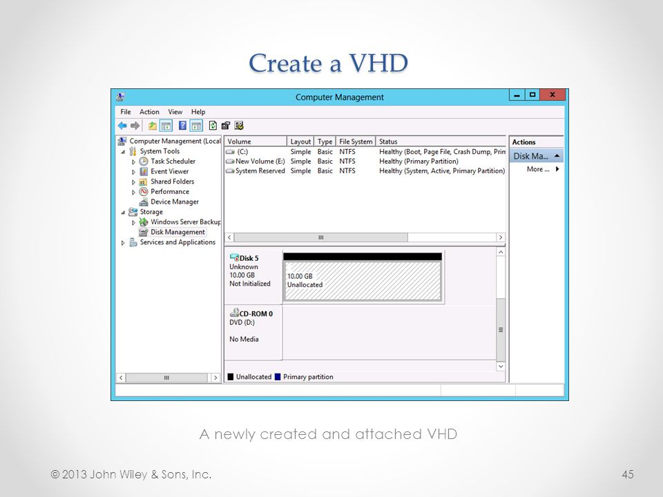 A newly created and attached VHD